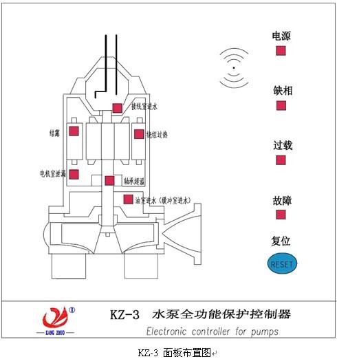 kz-3型潜水泵综合监测控制器_水泵保护器_新浪博客;