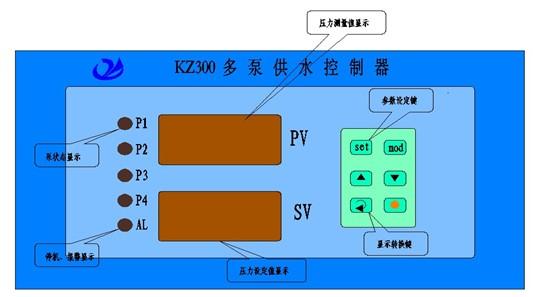 KZ-300恒压变频供水控制器