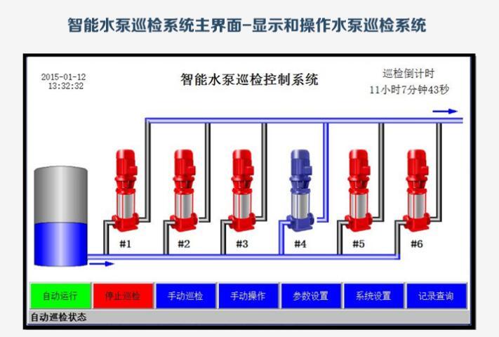 康卓系列消防巡检控制器可配合西门子变频器