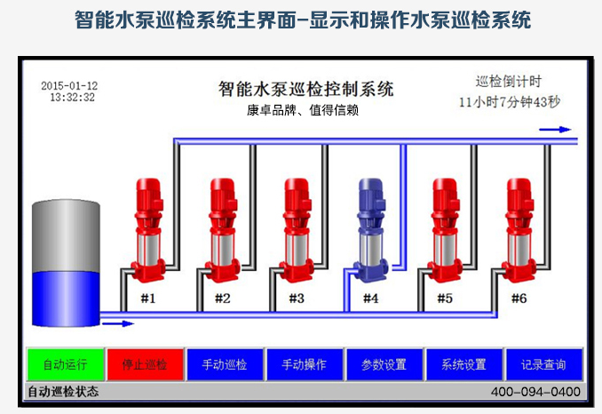 消防泵是一种安全保证设施,正常情况下处于静止待命状态。按照消防规范要求,需要定时检查设备是否处于完好状态。但是,往往人为的原因不能完全忠于职守,一旦火警发生,设备往往会出现因长期静止而锈蚀甚至卡死的现象,不能立即投入消防灭火的紧急任务。会造成不可挽回的巨大损失。 为此, 南京康卓环境科技有限公司(康卓科技)开发了消防自动巡检控制器。可对消防泵机械电气及附属设备进行全面自动巡检。